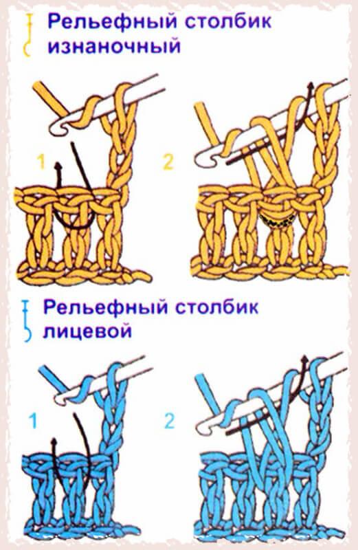 рельефная резинка